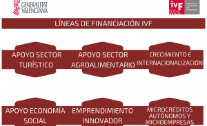 lineas-de-financiacion